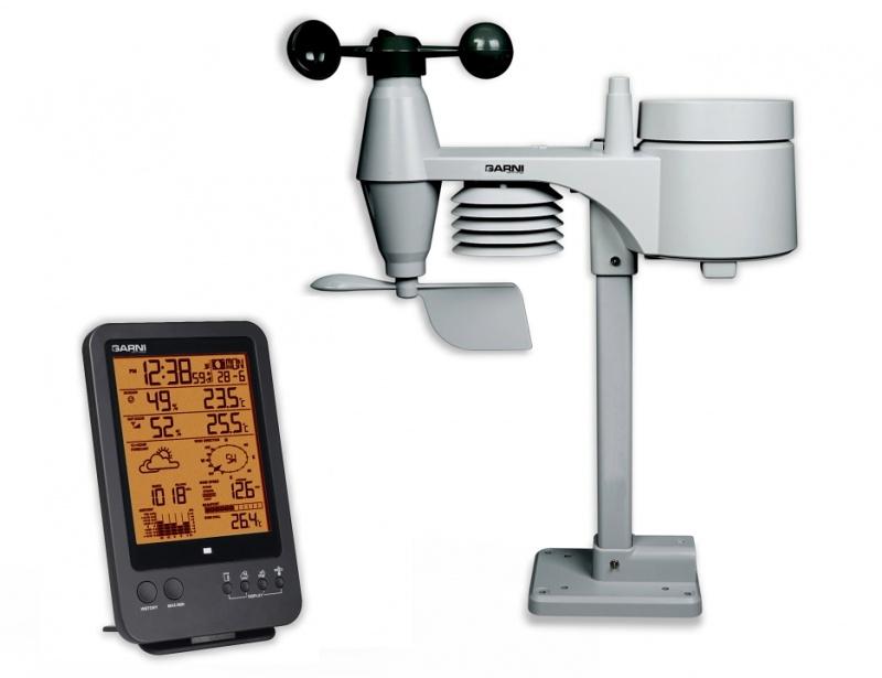 GARNI technology GARNI 735